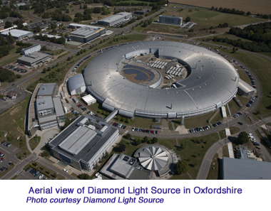 Aerial view of Diamond. Image courtesy Diamond Light Source copy